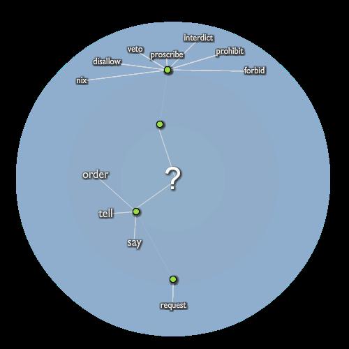 constellation question