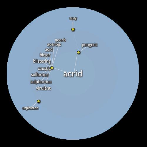 Acrid