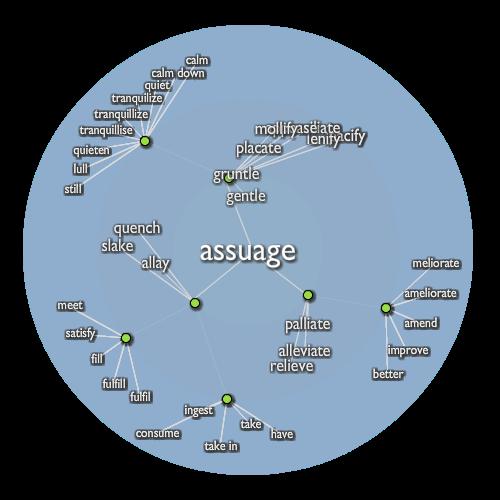 Assuage
