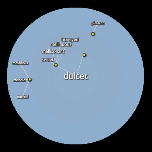 Dulcet