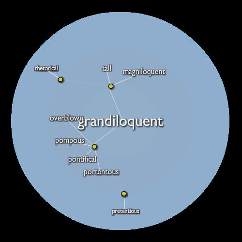 Grandiloquent