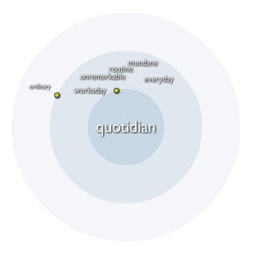 Quotidian