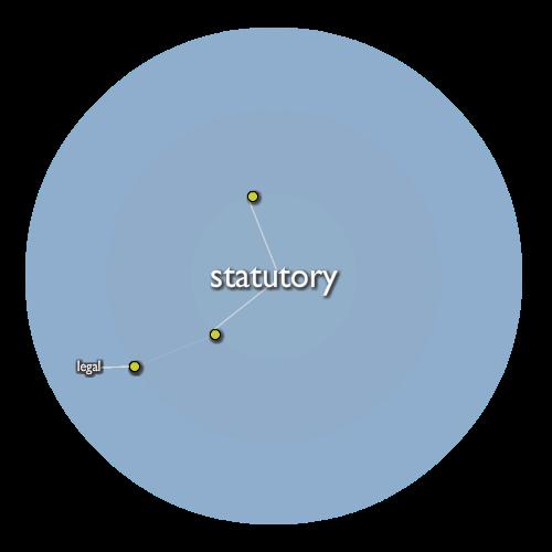 Statutory