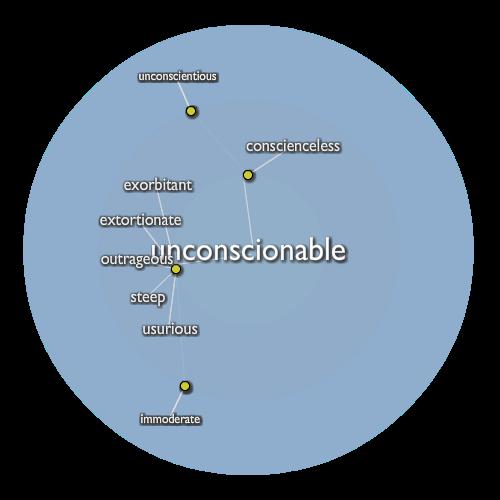 Unconscionable